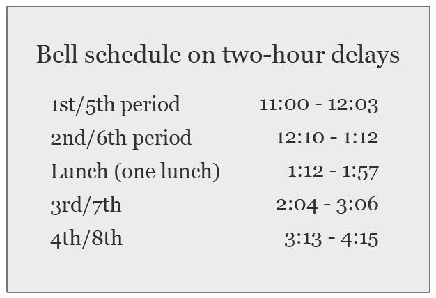 delay bell schedule